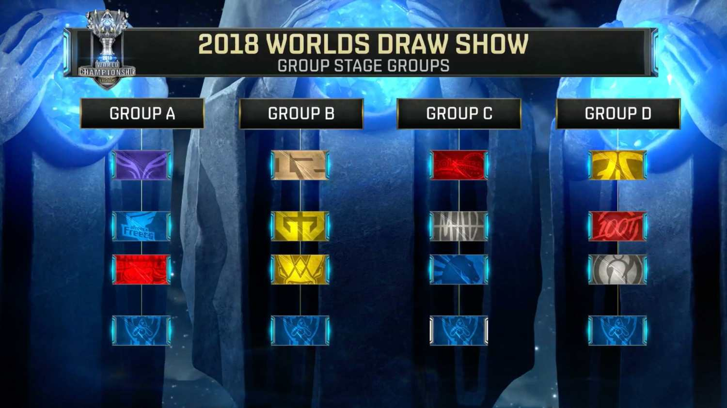 Here's how Reddit has predicted Worlds 2018's Group Stage